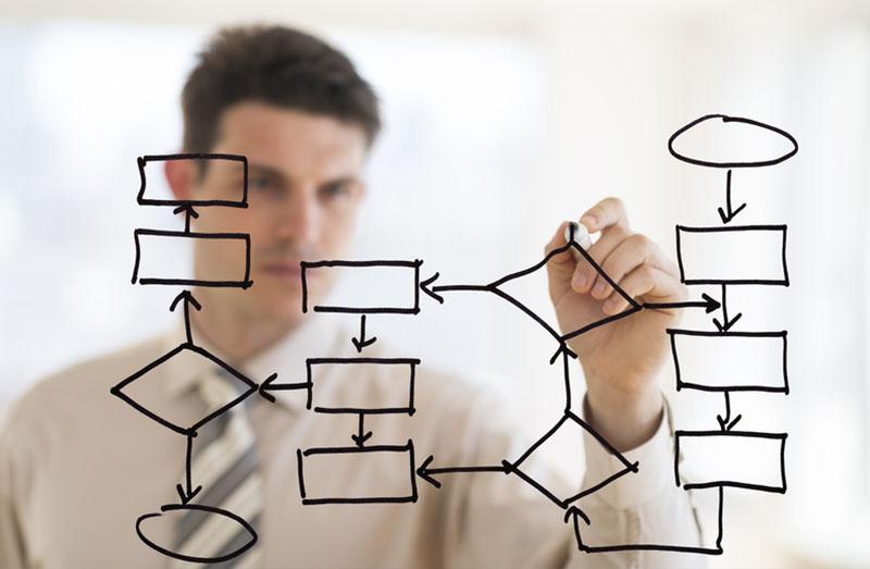 Optimización de Procesos y Mejoramiento Logístico